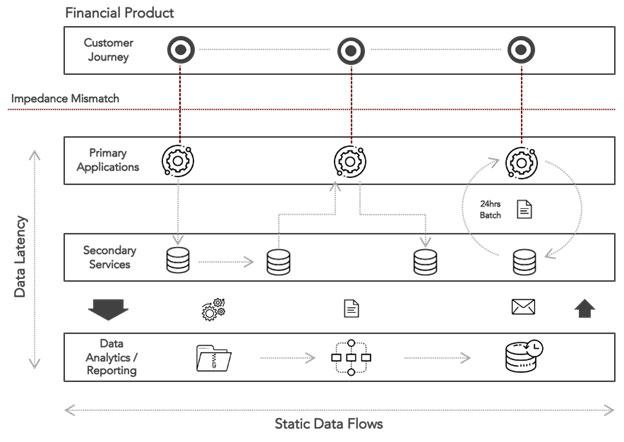 financial data intelligence
