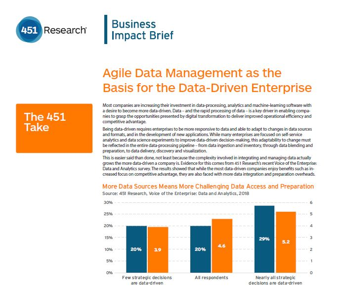 451 Research: Agile Data Management as the Basis for the Data-Driven Enterprise