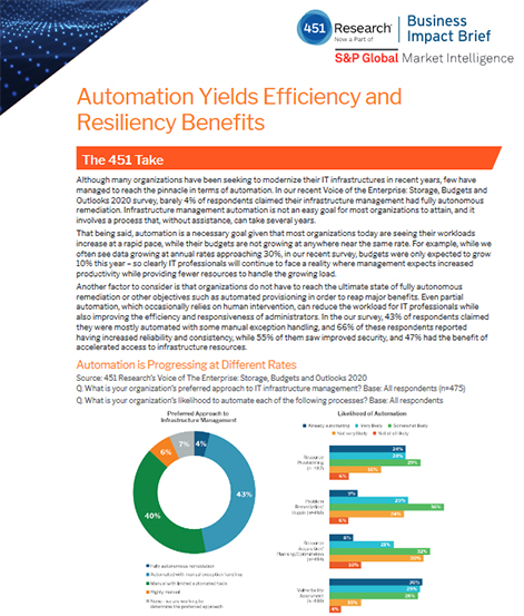 Automation Yields Efficiency and Resiliency Benefits - 451 Research Business Impact Brief