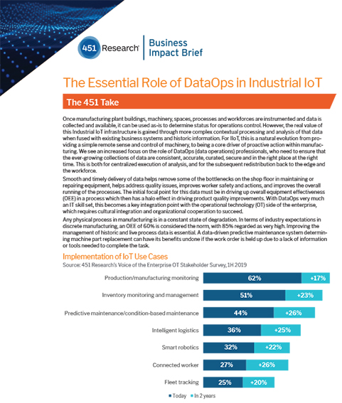 The Essential Role of DataOps in Industrial IoT - Business Impact Brief