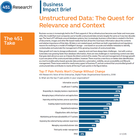 Unstructured Data: The Quest for Relevance and Context - 451 Research