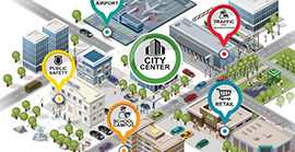 Smart Cities From Hitachi